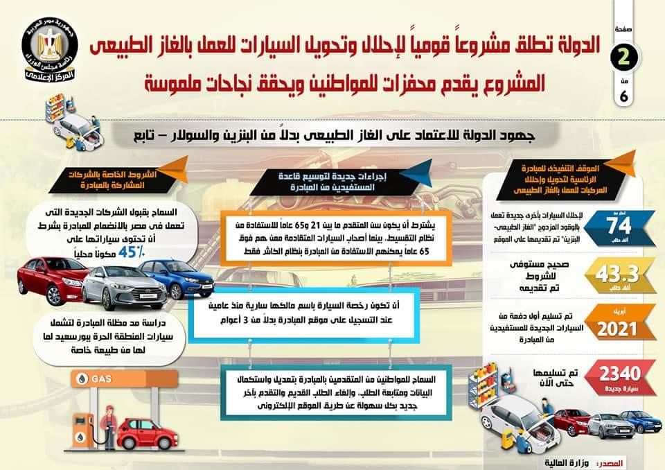 إنفوجراف المشروع القومي لإحلال السيارات